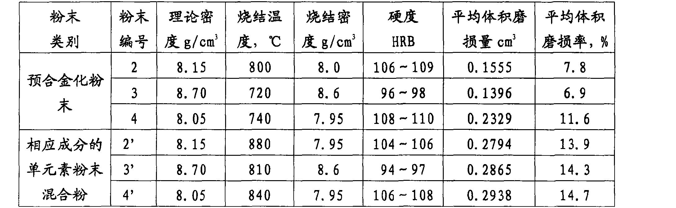 Figure CN101748302BD00101