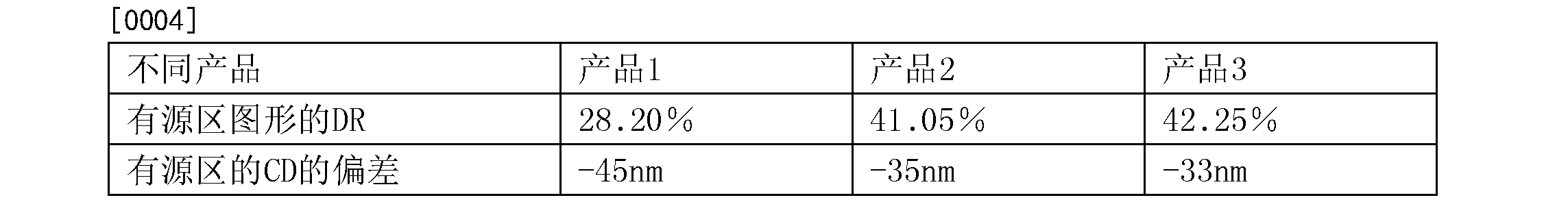 Figure CN106096087AD00031