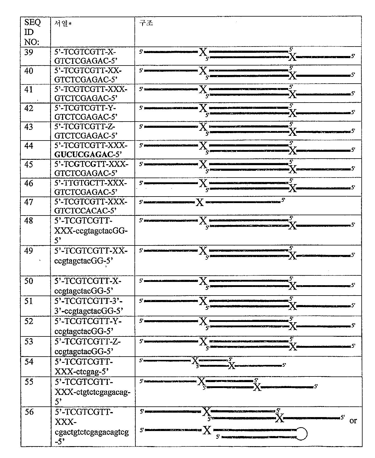 Figure 112005072530017-PCT00011