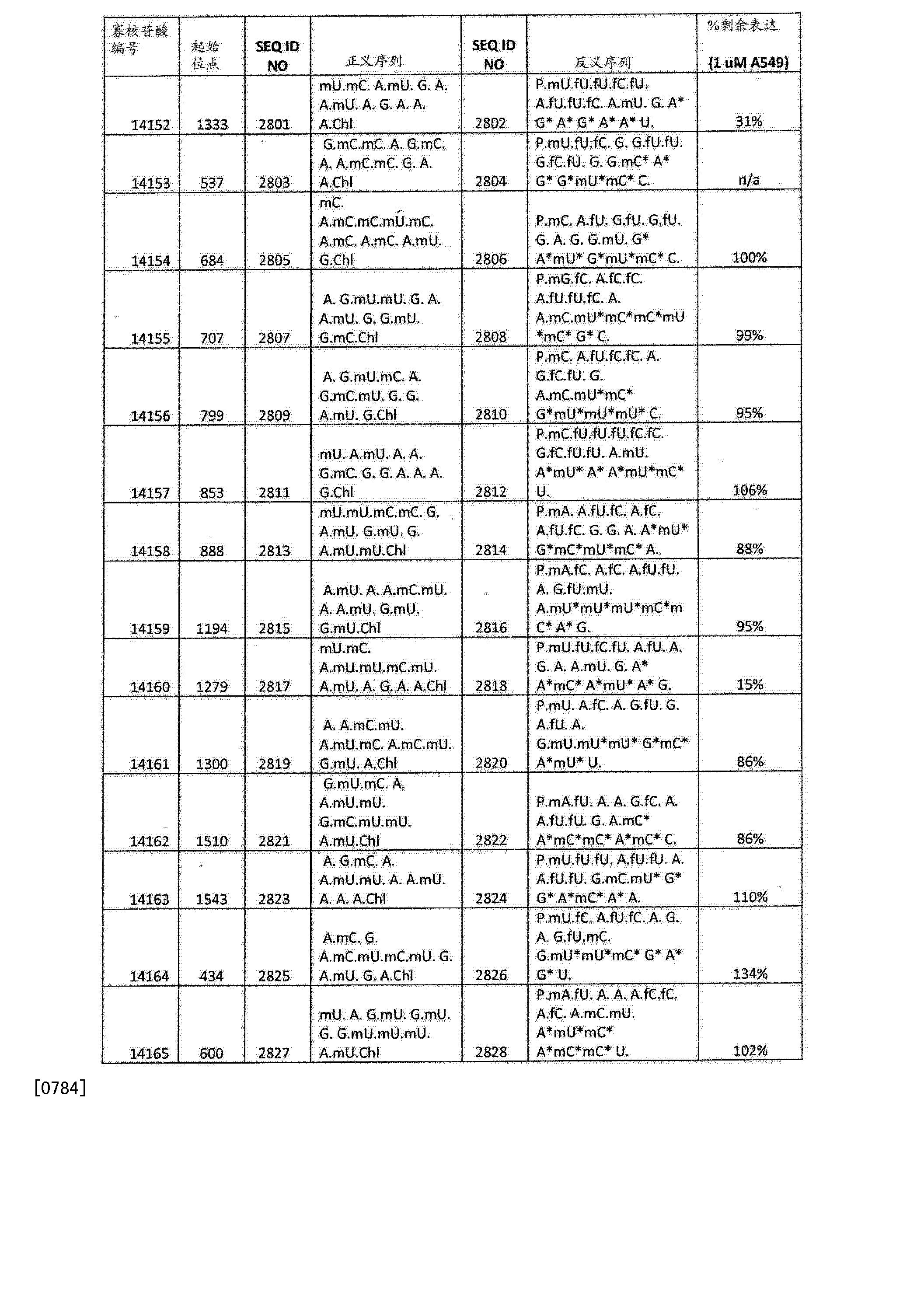 Figure CN103108642BD01711