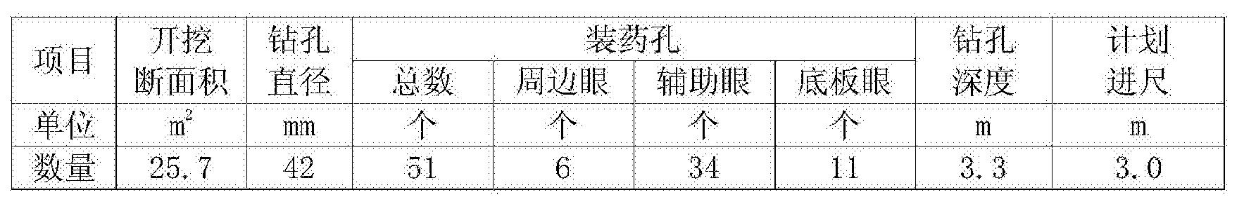 Figure CN106194195AD00085