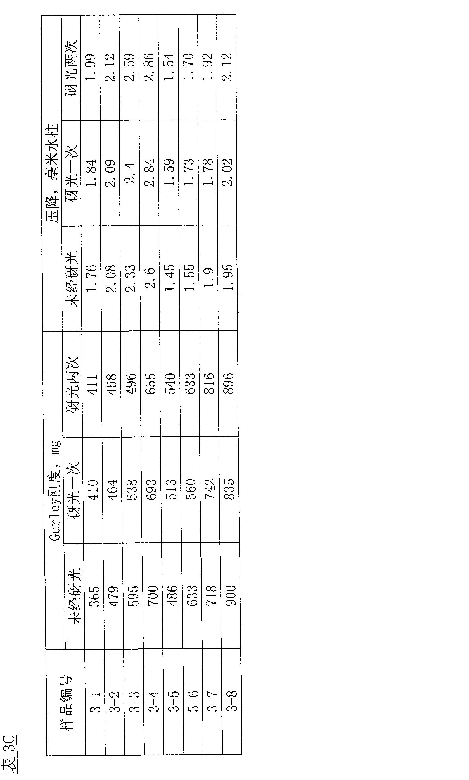 Figure CN101495189BD00241