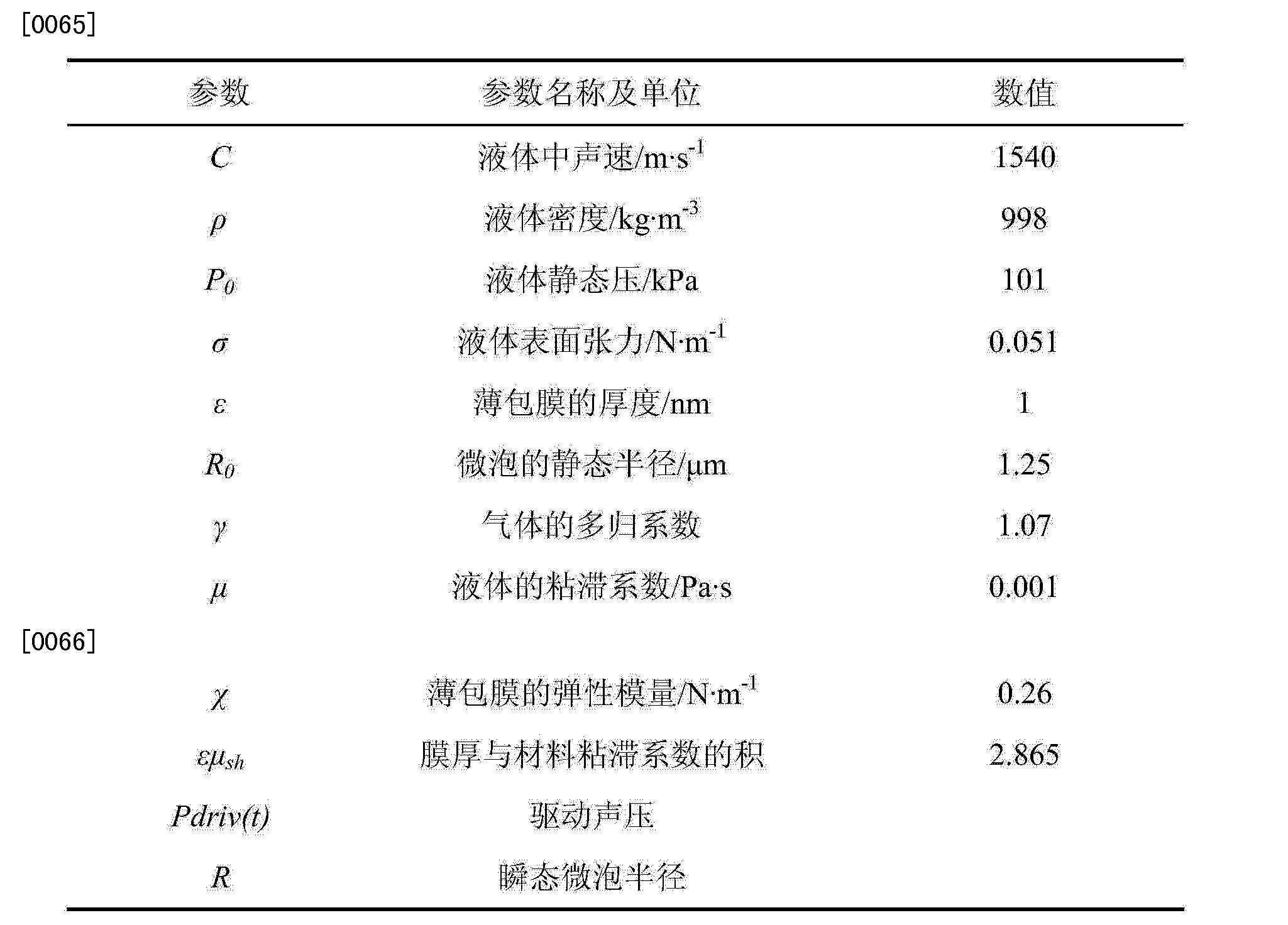 Figure CN103381096BD00101