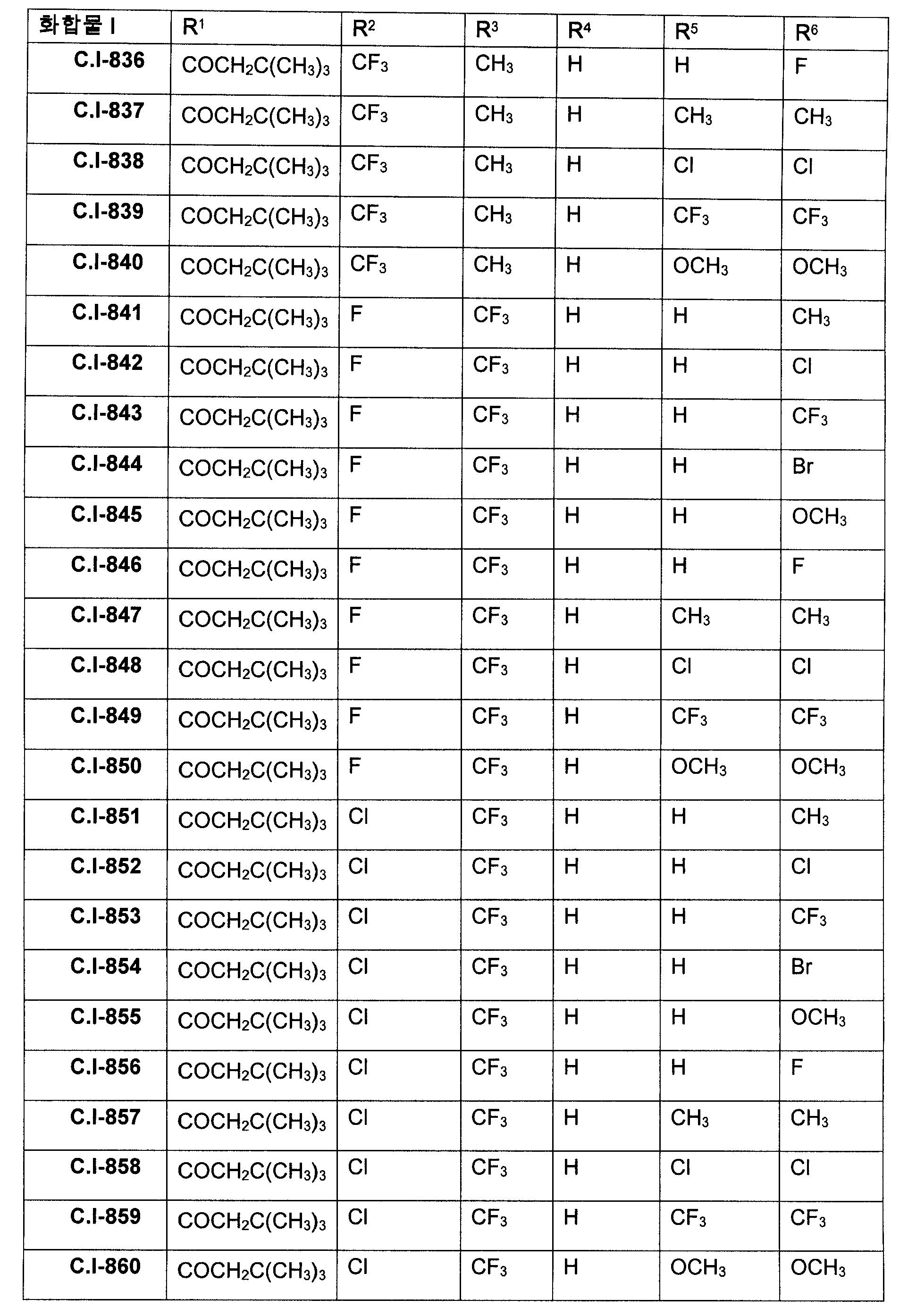 Figure 112009060332816-PCT00041