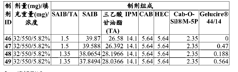 Figure CN105120659AD01001