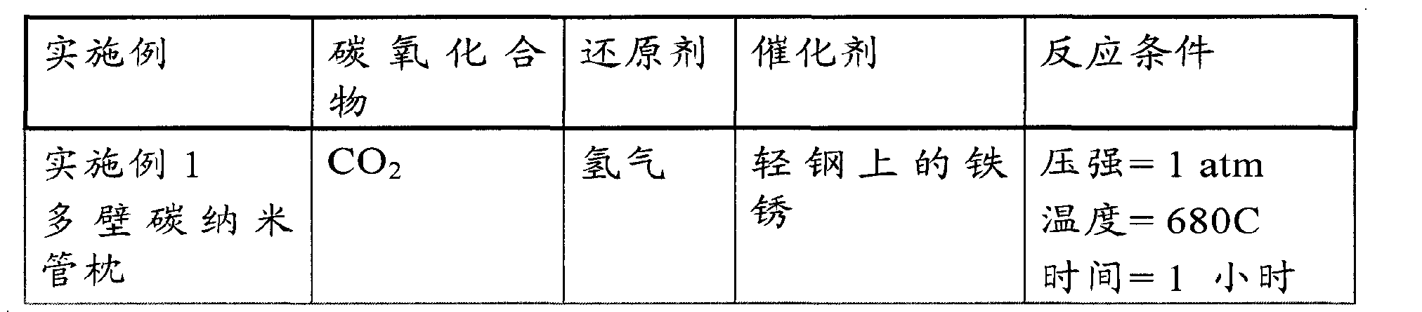 Figure CN102459727BD00233