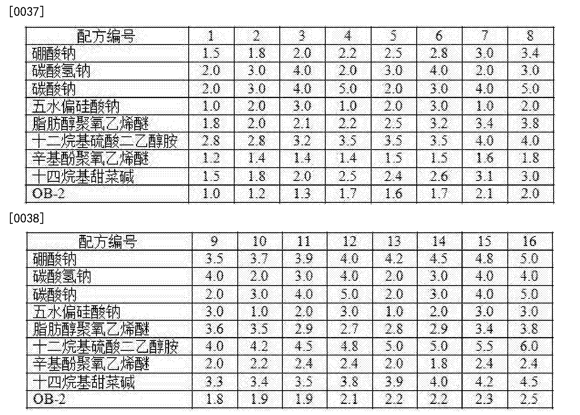 Figure CN105297044BD00051