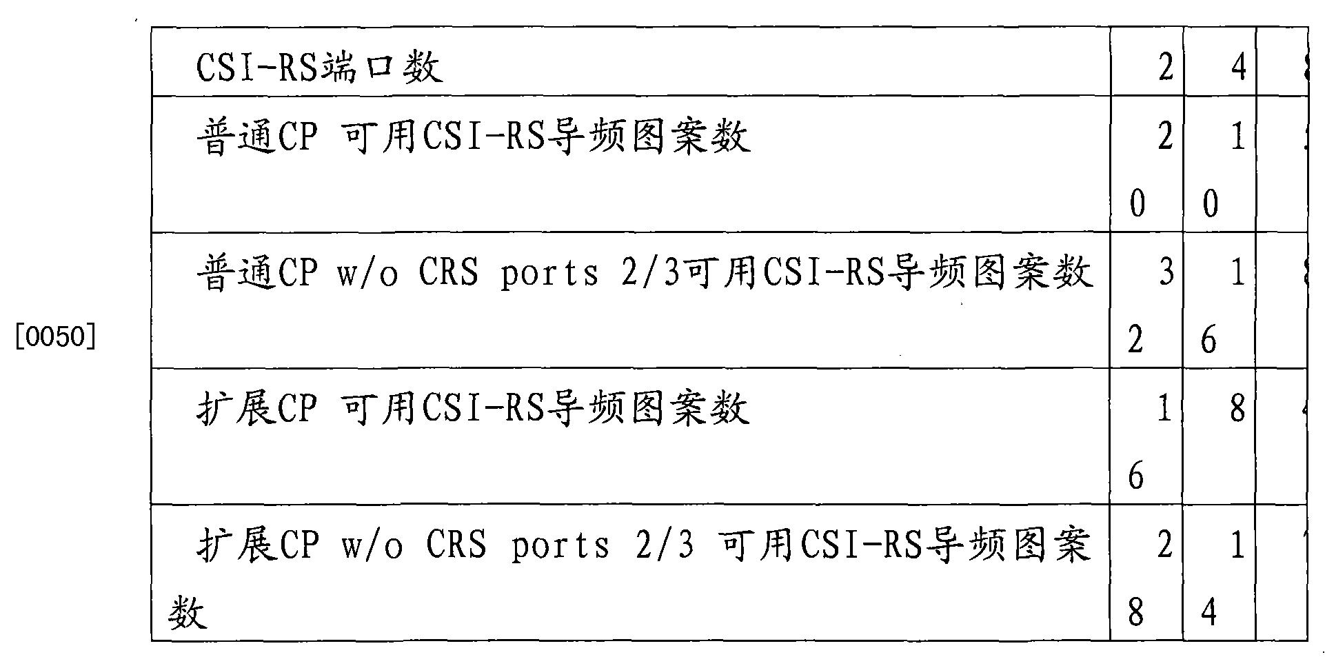 Figure CN102347817BD00081