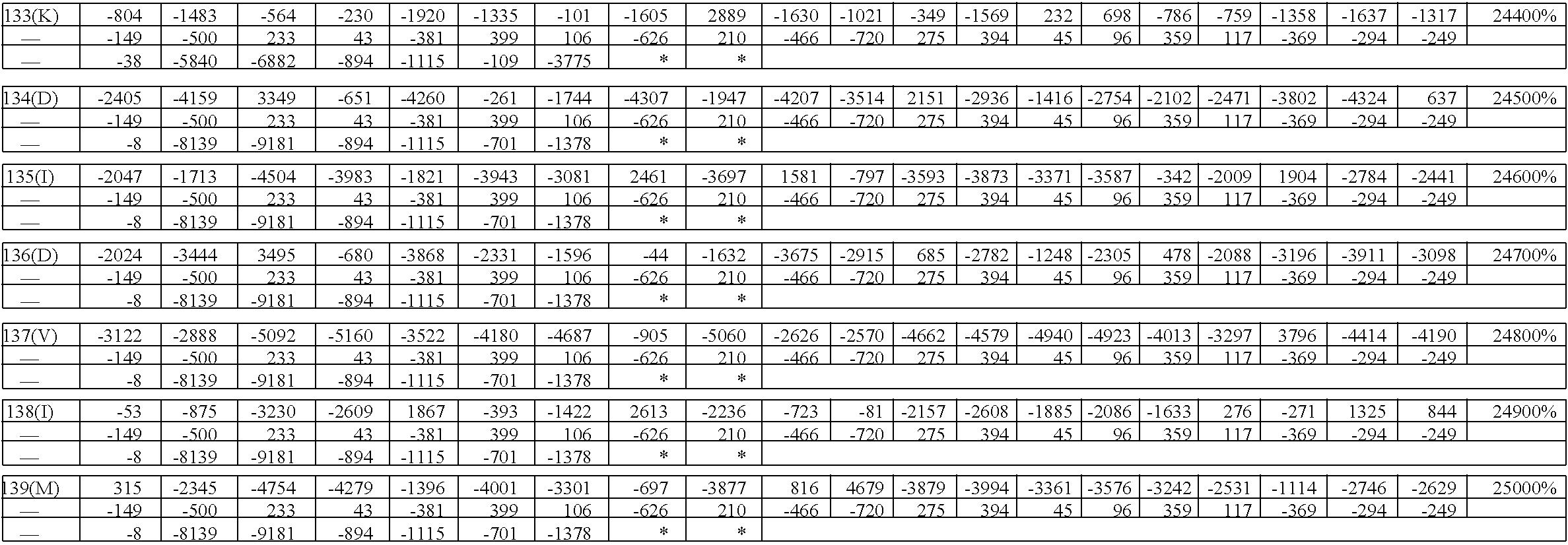Figure US08945899-20150203-C00024