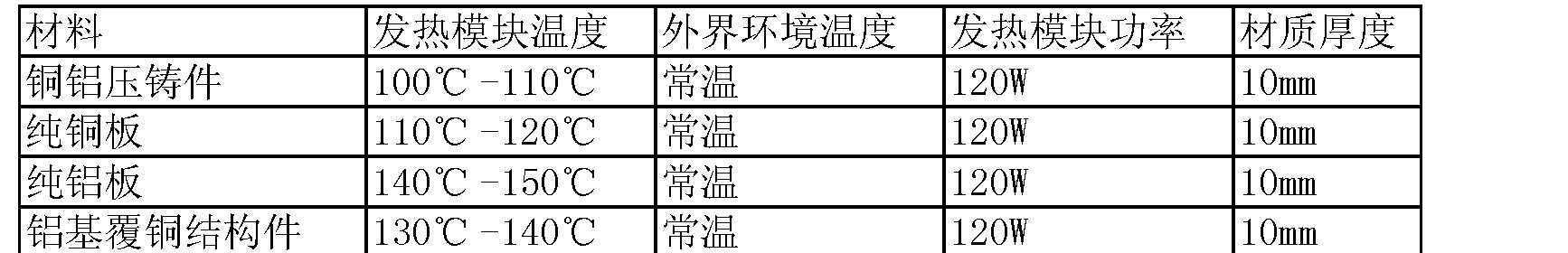 Figure CN102328047AD00061