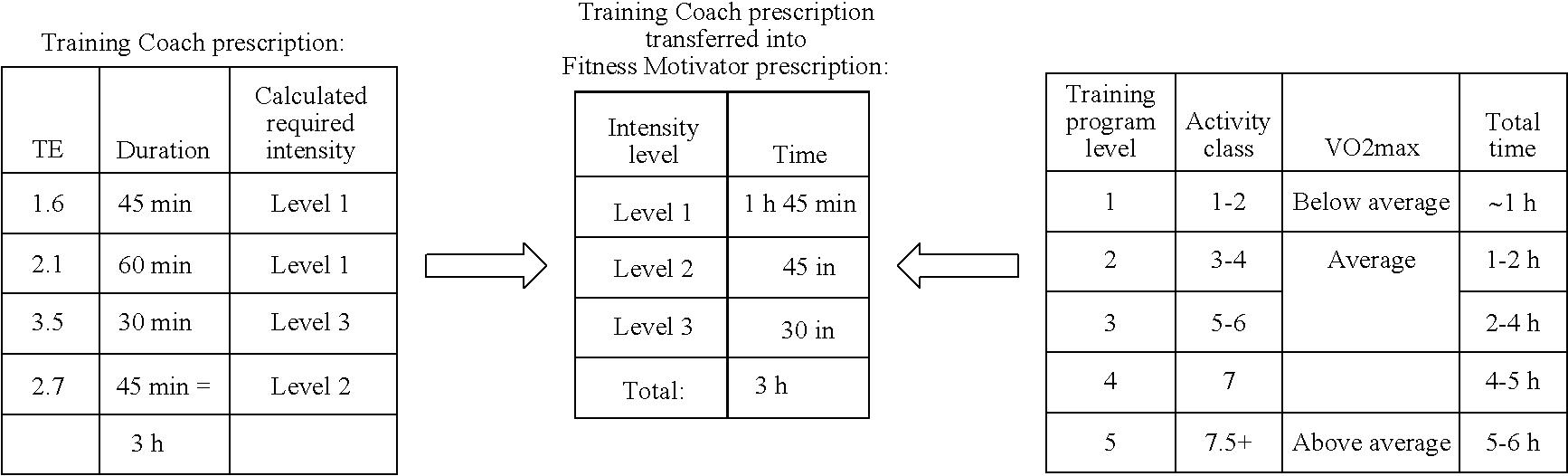 Figure US07717827-20100518-C00001
