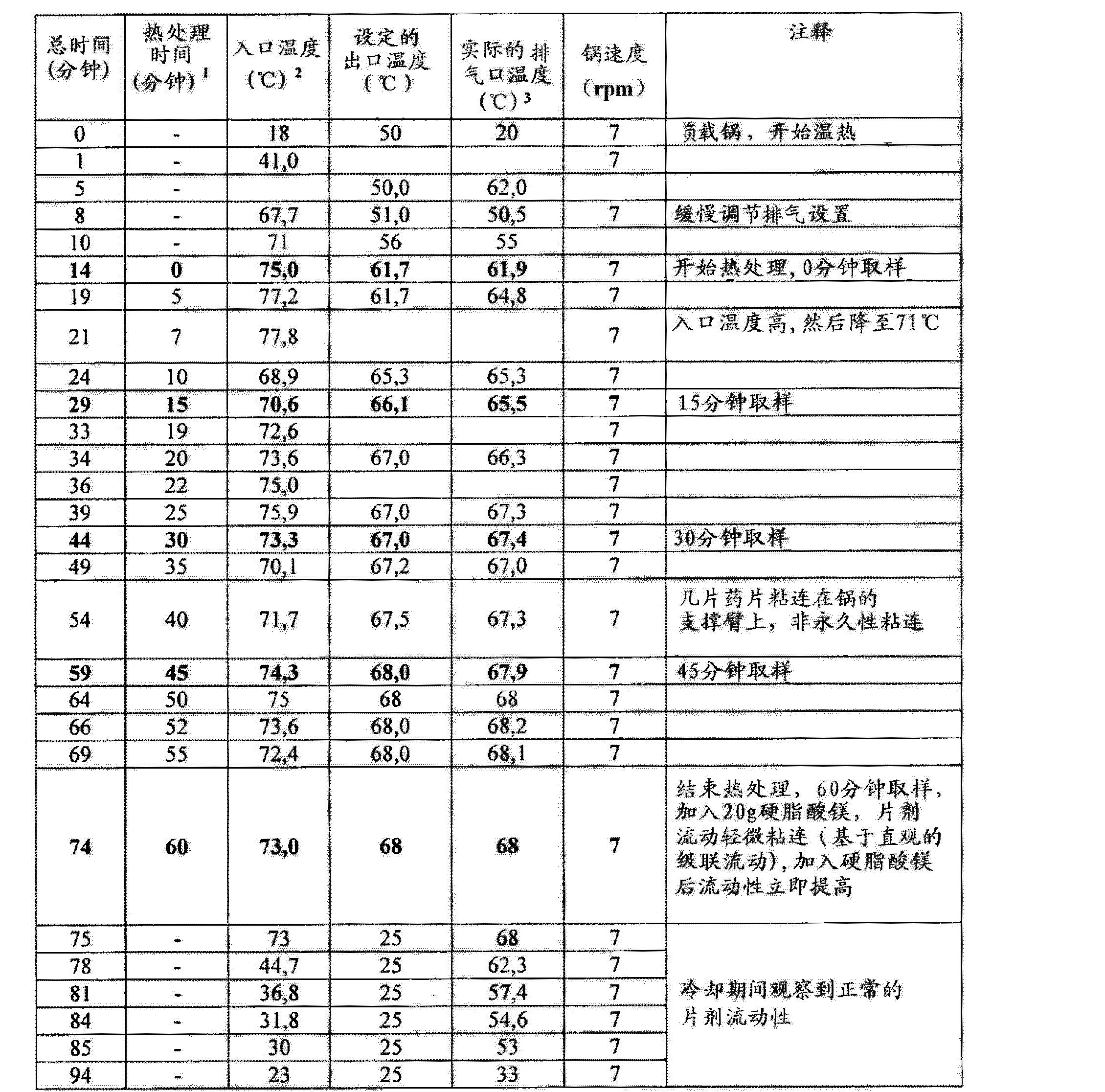Figure CN102657630AD00941