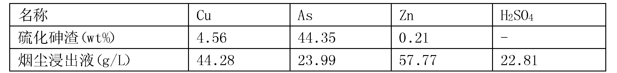 Figure CN108249480AD00061