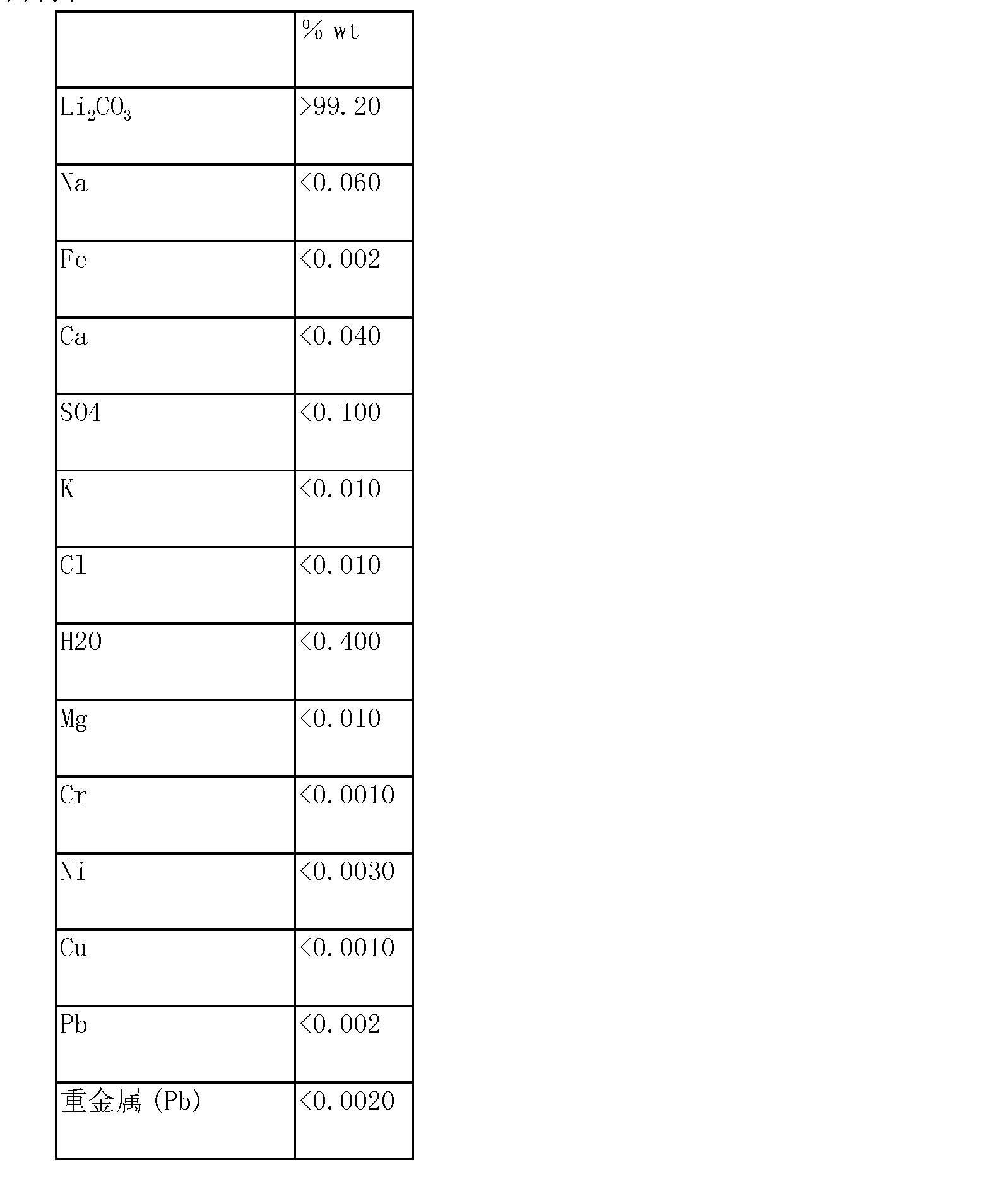 Figure CN103958412AC00031