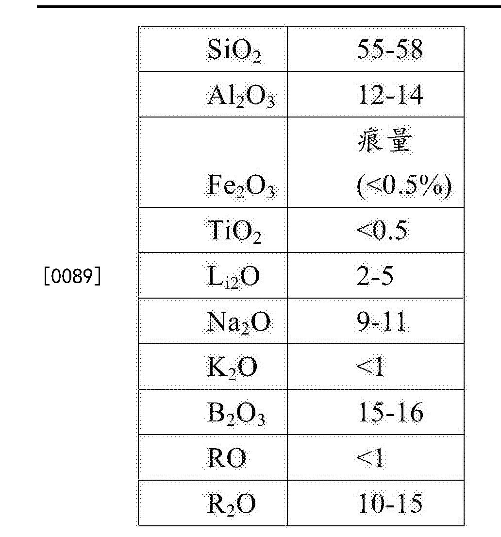 Figure CN104507640BD00161
