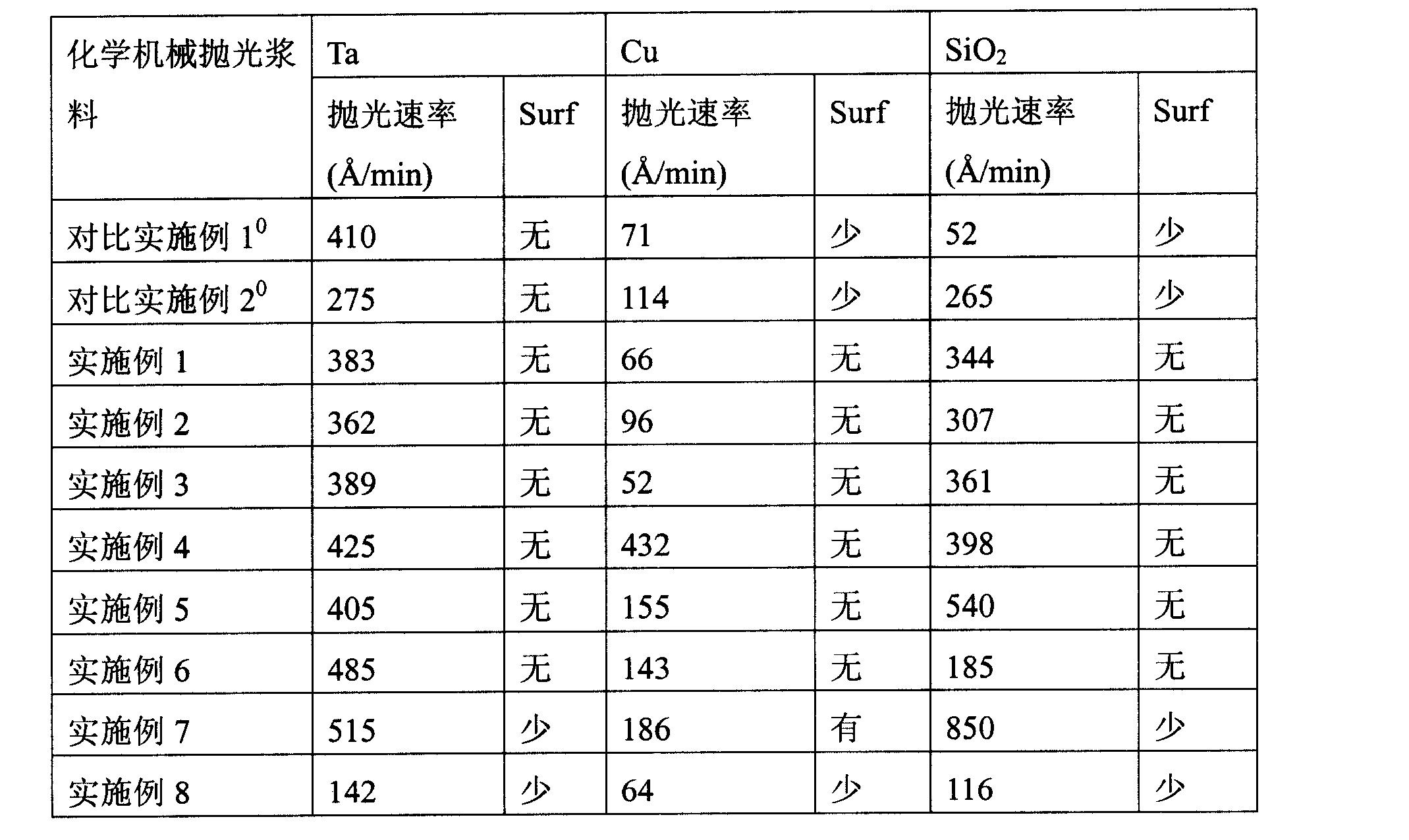 Figure CN1955249BD00061