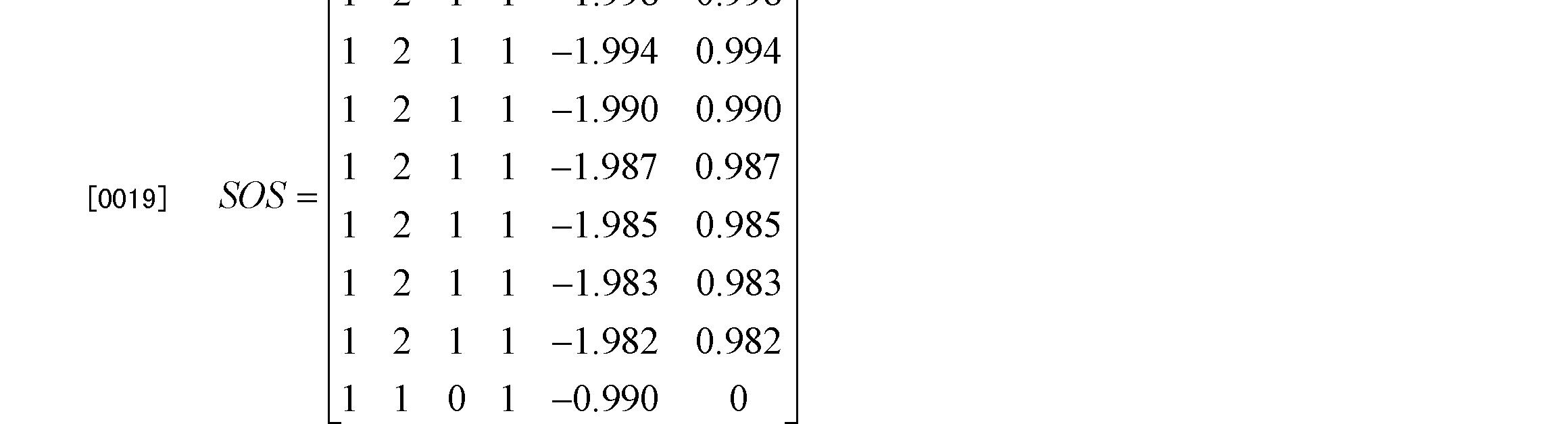 Figure CN101828916BD00064