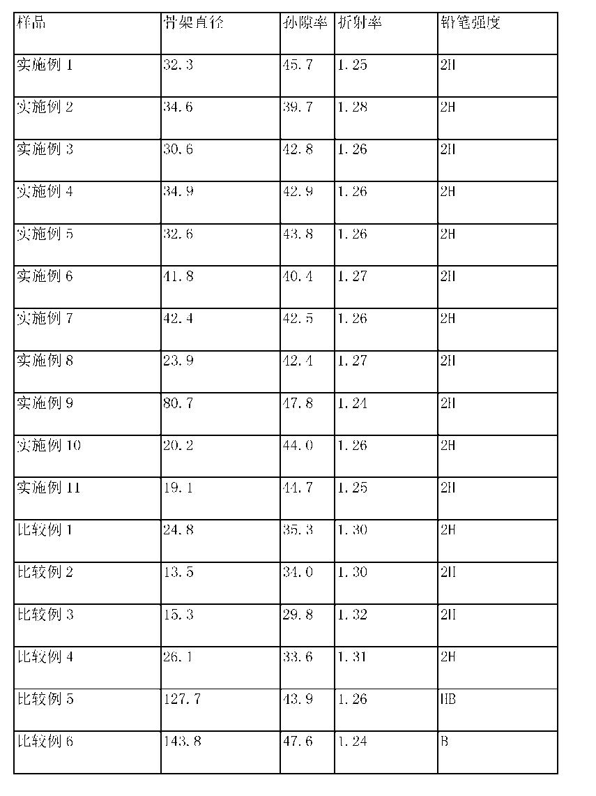 Figure CN103140448BD00111