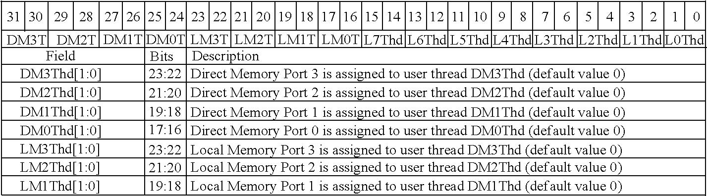 Figure US08327114-20121204-C00004