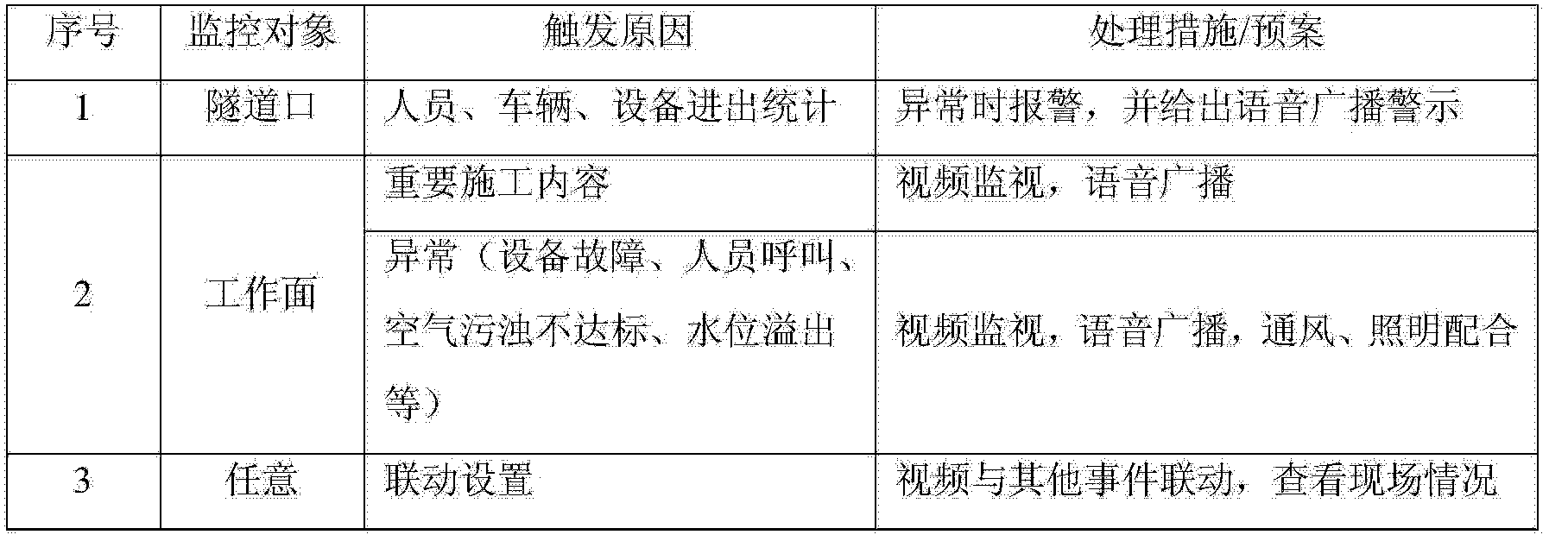 Figure CN104329120AD00172