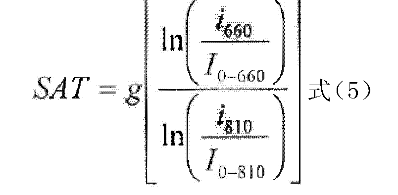 Figure CN103347550AD00171