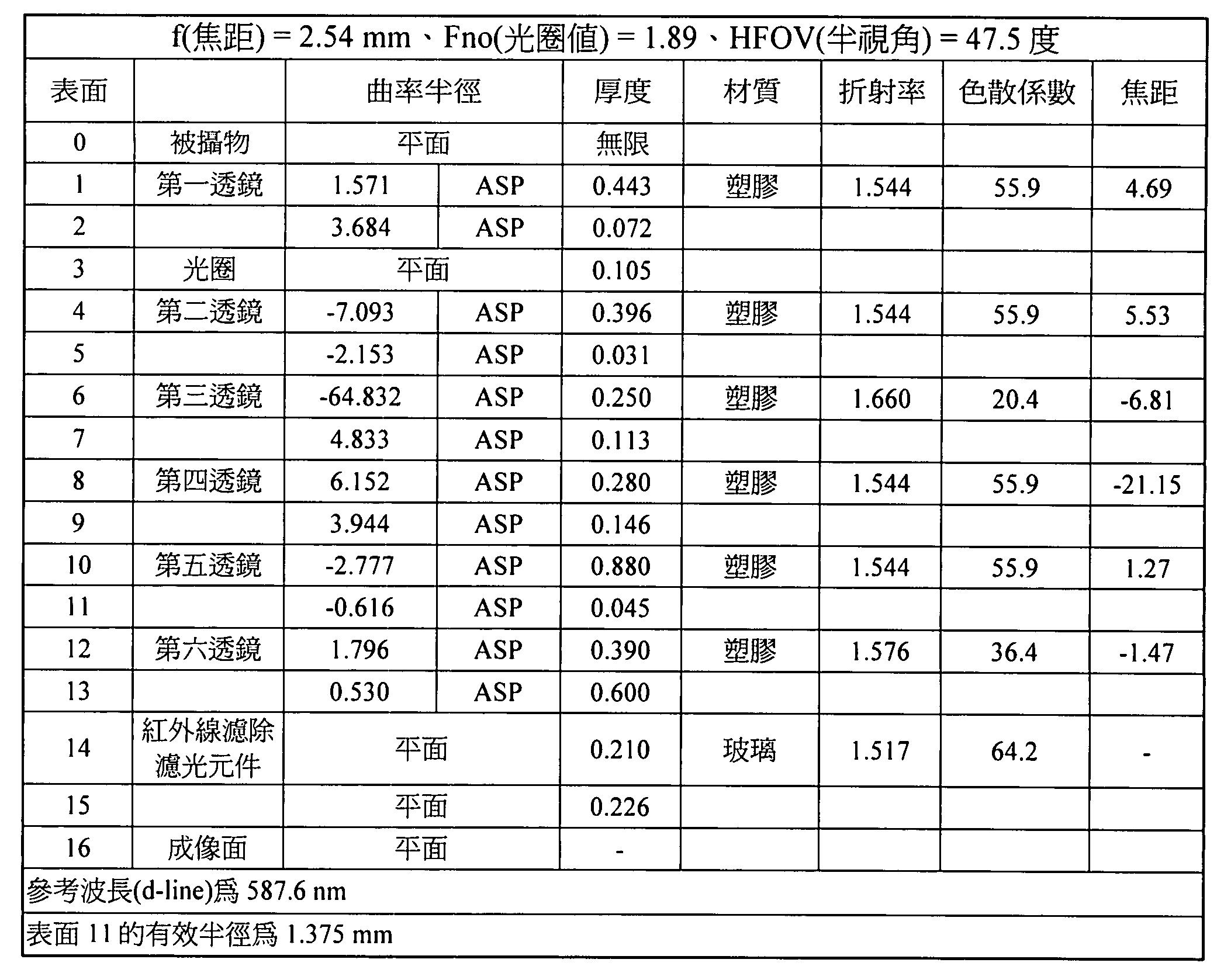 Figure TWI610090BD00018