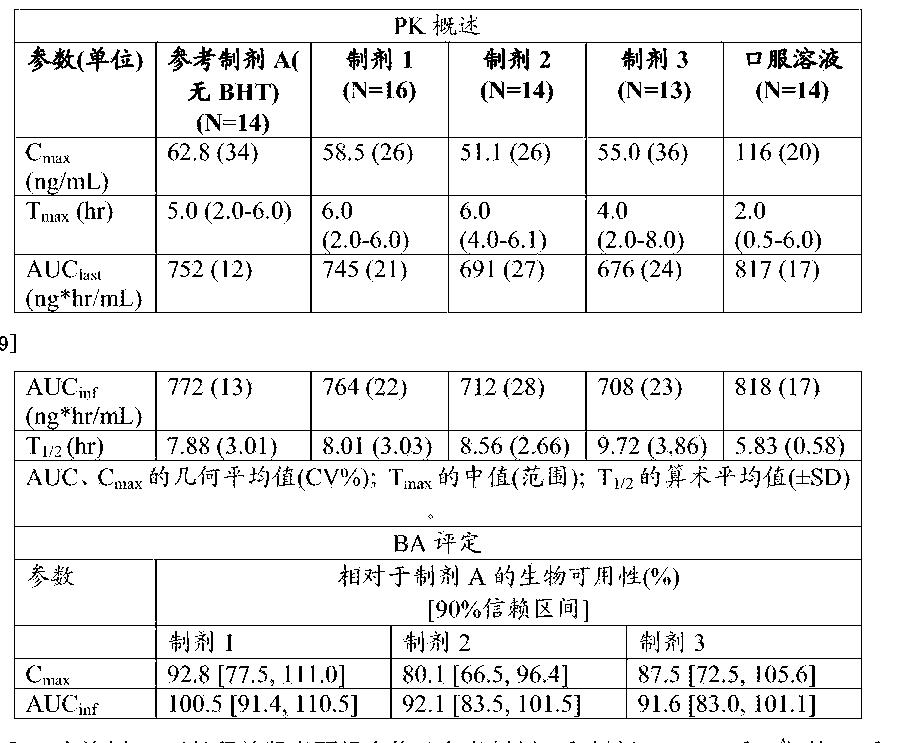 Figure CN105120659AD00751