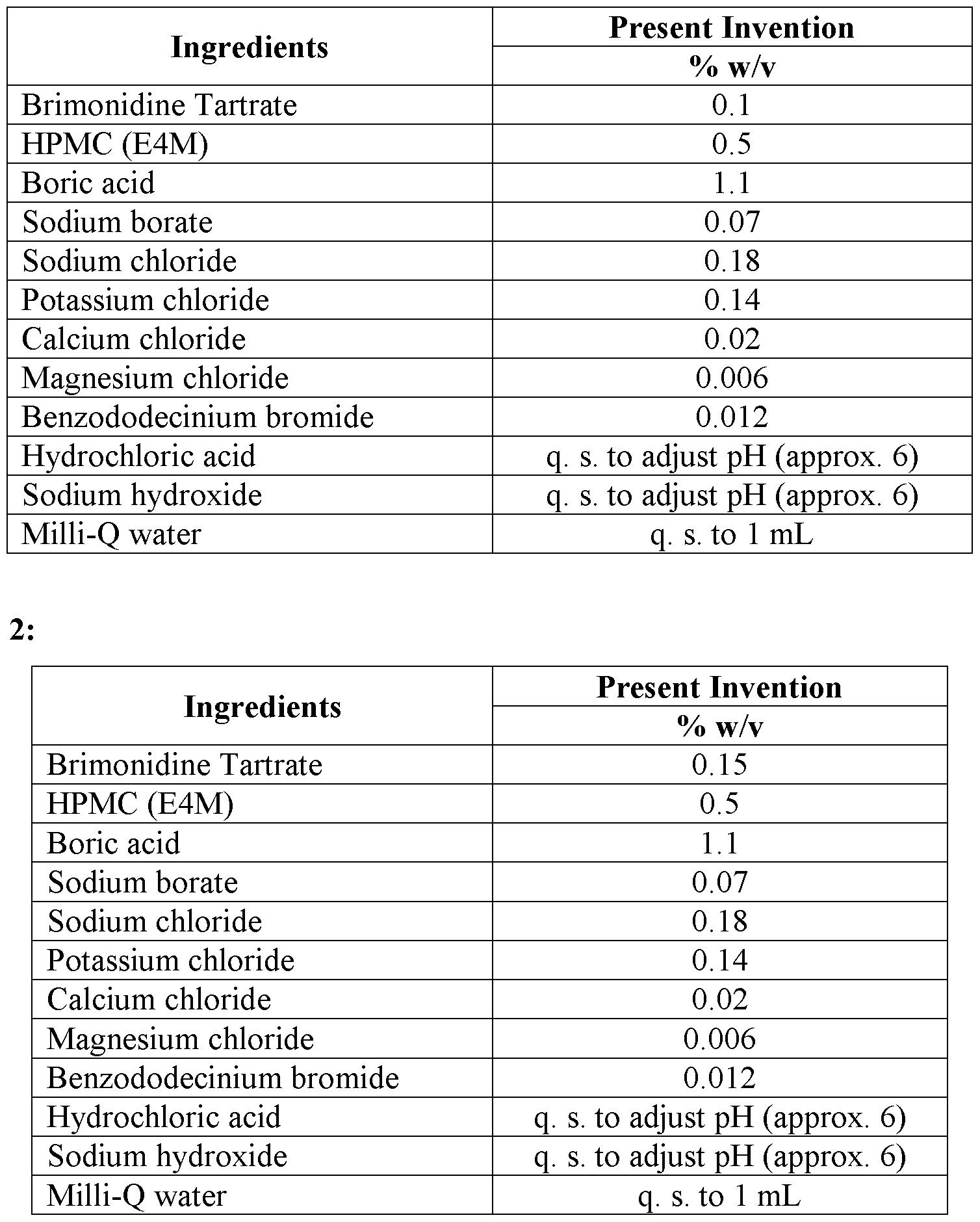 accutane dosing protocol