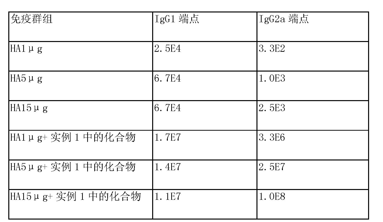 Figure CN103097386AD00122