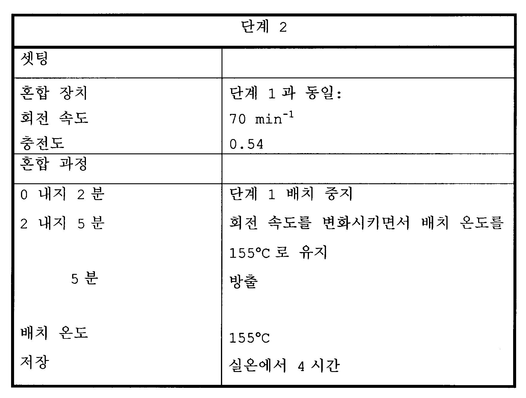 Figure 112004026336918-pat00012