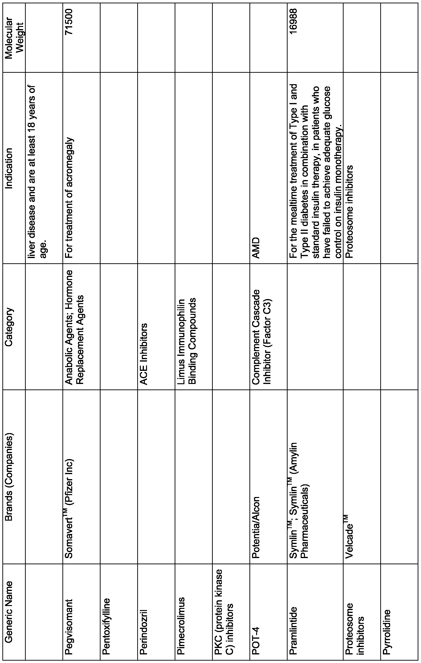 Figure imgf000160_0001