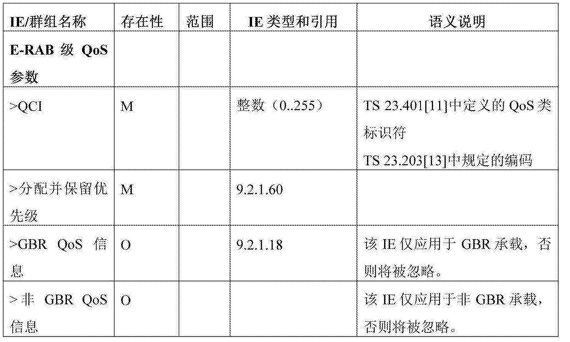Figure CN105075334AD00131