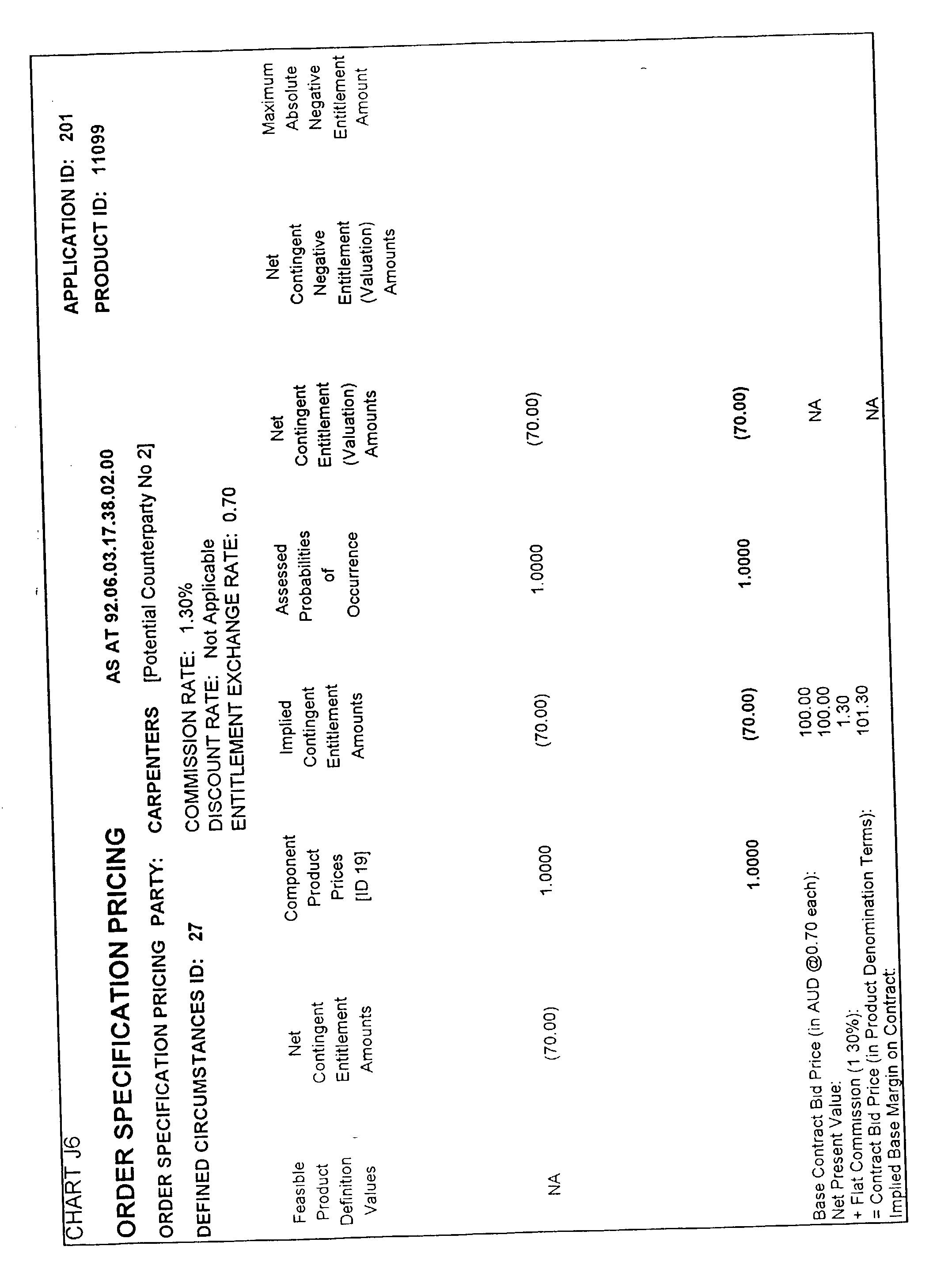 Figure US20030023546A1-20030130-P00040