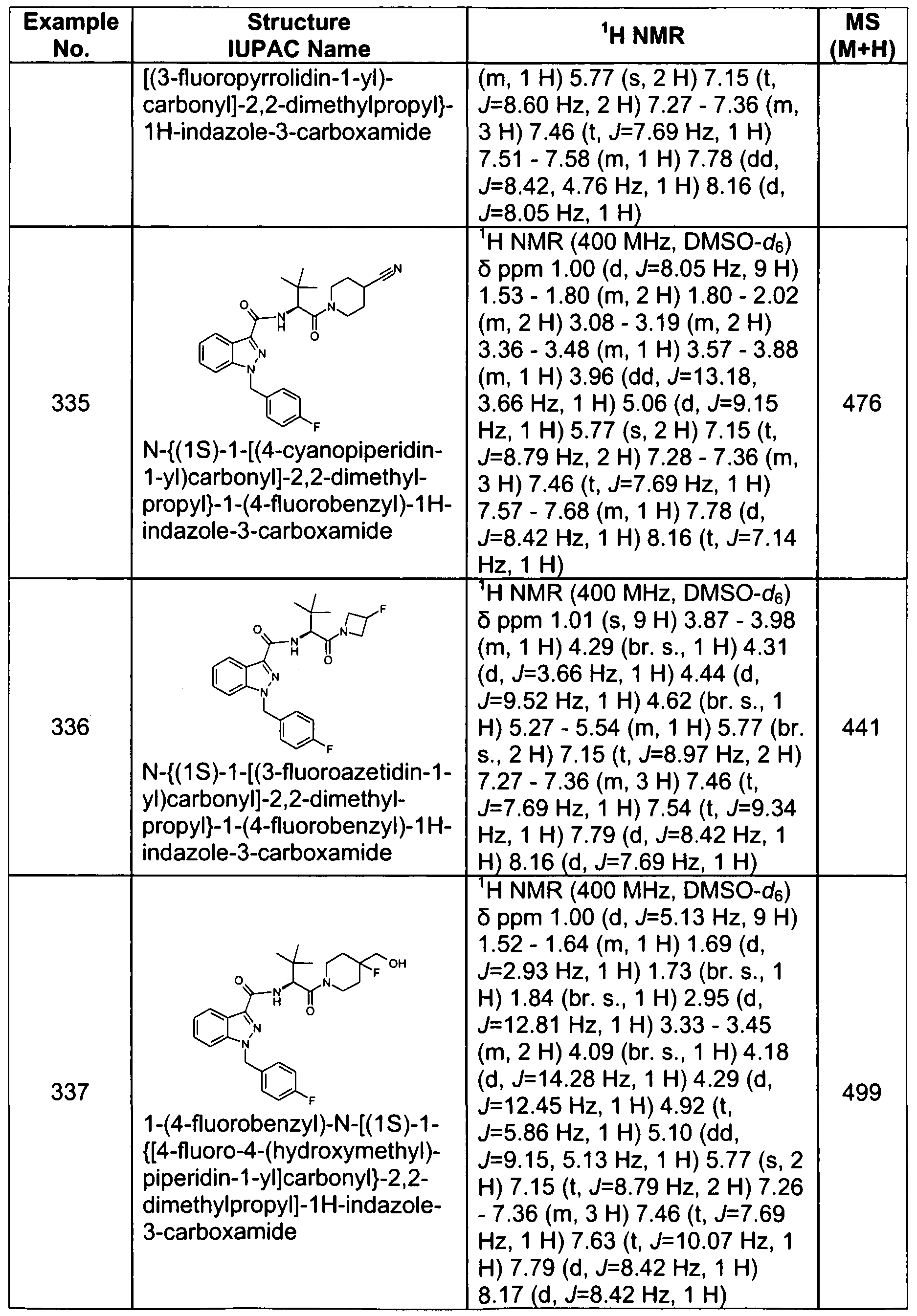 Figure imgf000200_0001