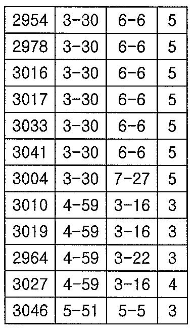 Figure 112012065857154-pct00006