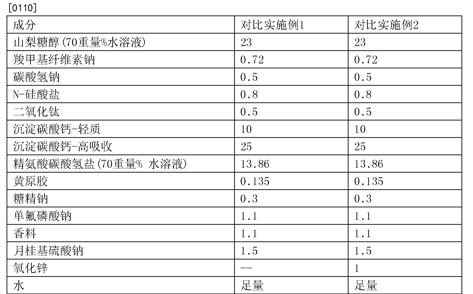 Figure CN104822360BD00141