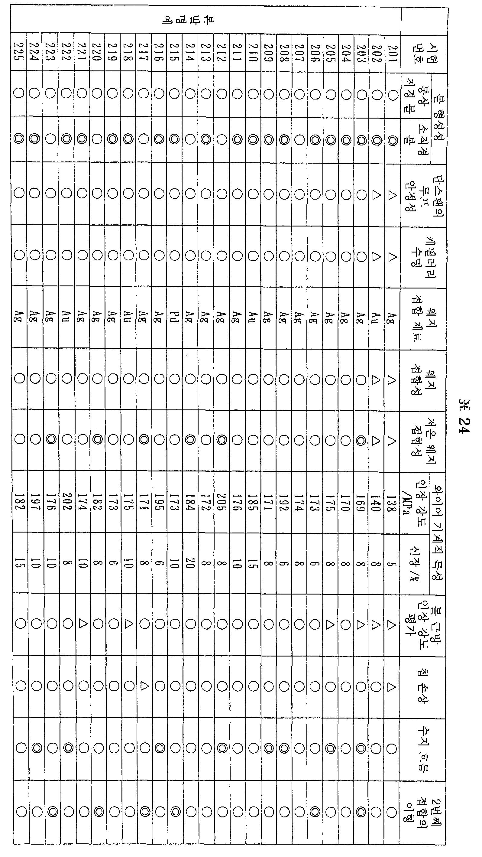 Figure 112007056594314-pct00024