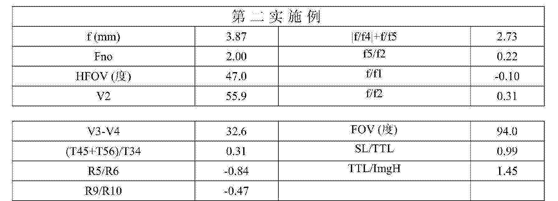 Figure CN104516093BD00152