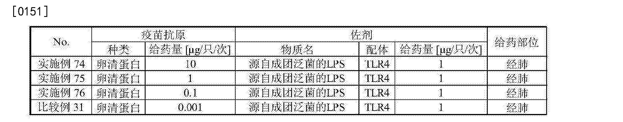 Figure CN105555308AD00172
