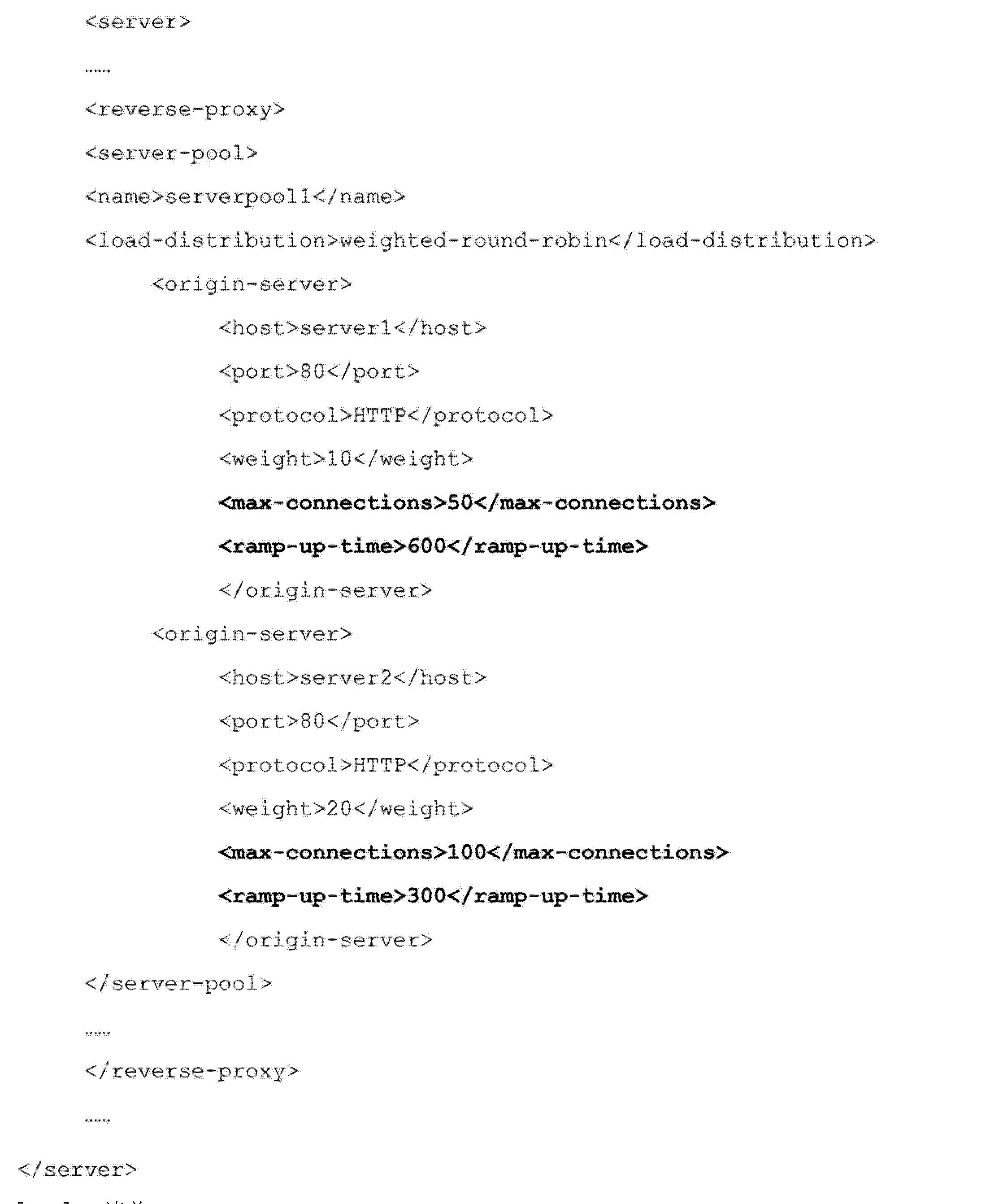 Figure CN103917956AD00171