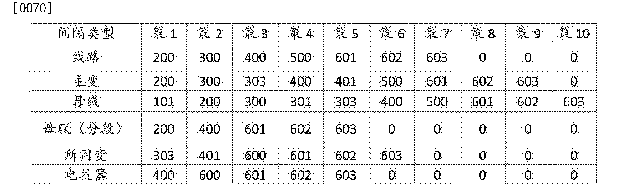 Figure CN105914892AD00122