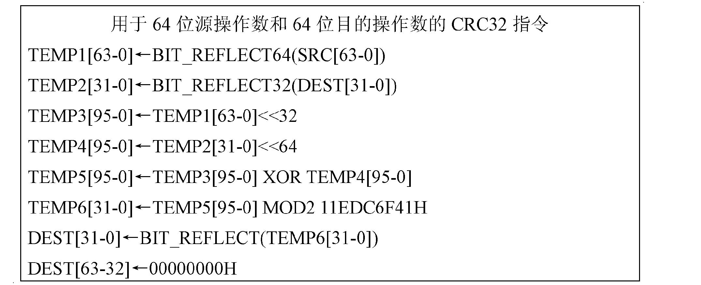 CN102708022A - Performing a cyclic redundancy checksum