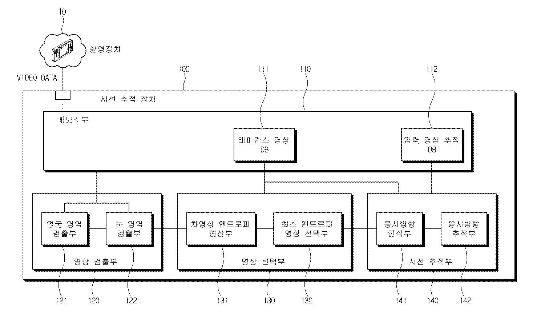 Figure R1020080044950