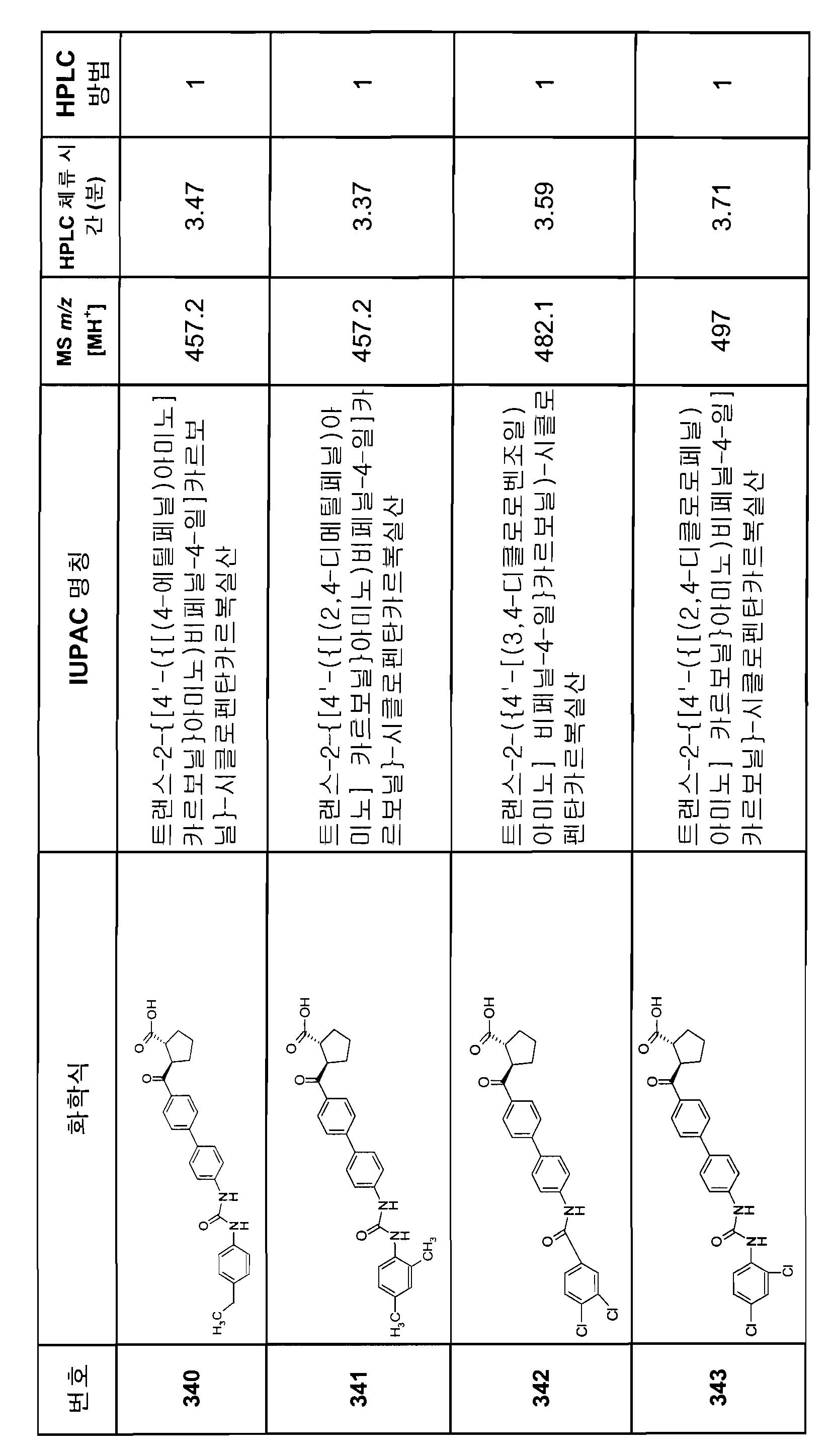Figure 112007082249387-PCT00244