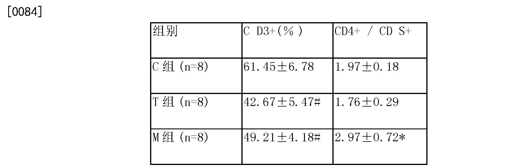 Figure CN103749821BD00122