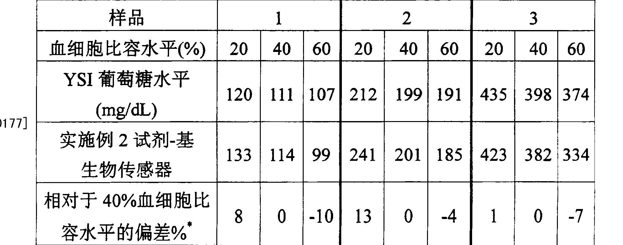 Figure CN1815236BD00192