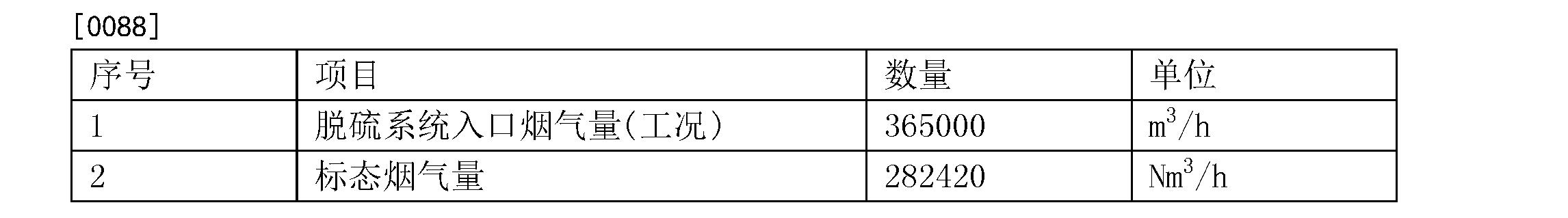 Figure CN104495886BD00114
