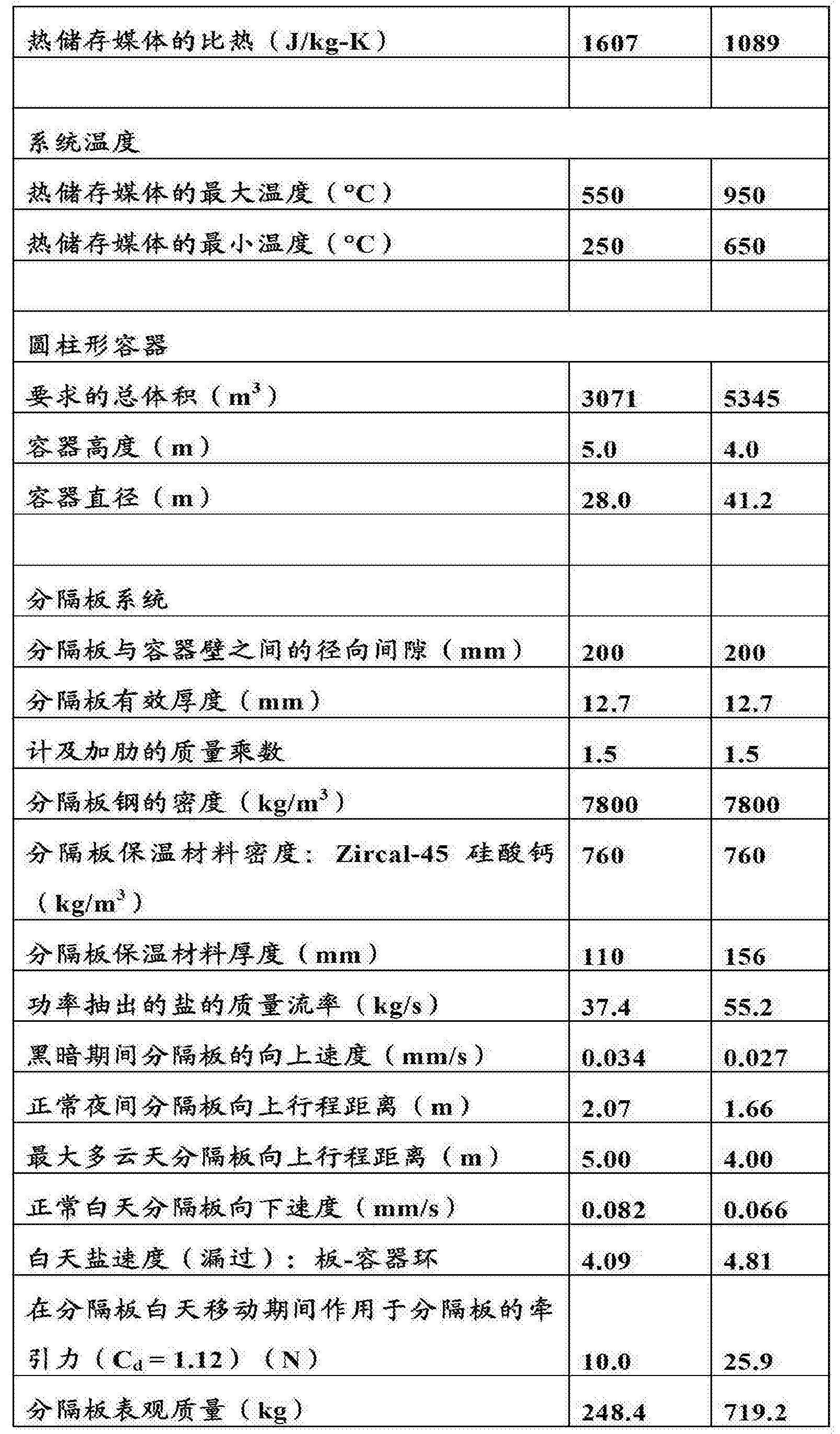 Figure CN102792022BD00191