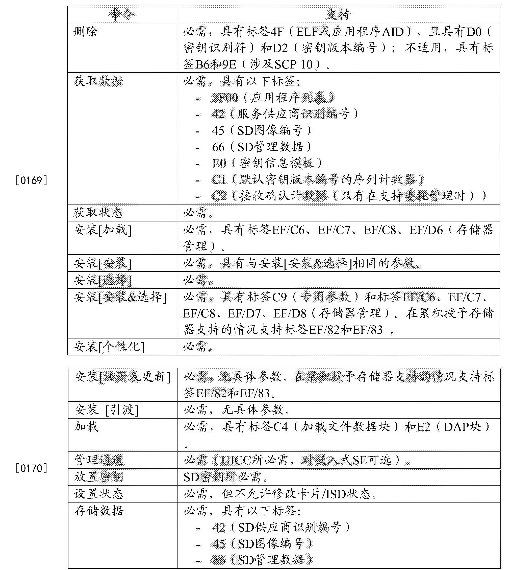 Figure CN104025507BD00211