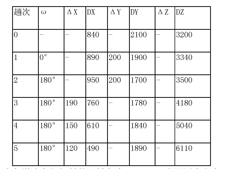 Figure CN103273272BD00093